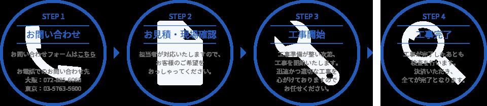 「STEP 1」 お問い合わせ お問い合わせフォームはこちら お電話でのお問い合わせ先 大阪:072-885-6068 東京:03-5763-5600 「STEP 2」 お見積・現場確認 担当者が対応いたしますので、お客様のご希望をおっしゃってください。 「STEP 3」 工事開始工事準備が整い次第、工事を開始いたします。迅速かつ適切な工事を心がけておりますのでお任せください。 「STEP 4」 工事完了 工事が完了したあとも検査を行います。決済いただき、全てが完了となります。